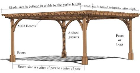 pergola beam span table beams  maximum span