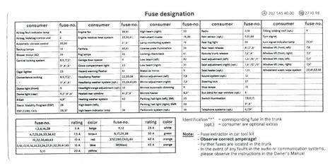 2008 Mercede C300 Fuse Box Diagram by 2008 C300 Fuse Diagram Wiring Diagram