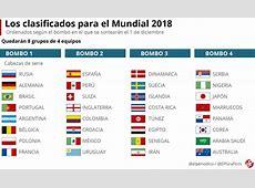 Conozca las 32 selecciones clasificadas para el Mundial de