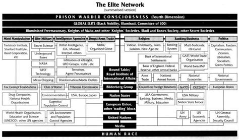 illuminati organization illuminati current members list ramani s