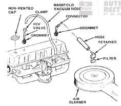 2011 Jeep Wrangler Purge Solenoid Wiring Diagram by Help With A Re Wiring Problem Page 2 Jeep Cj