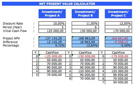 net present  calculator exceltemplatenet
