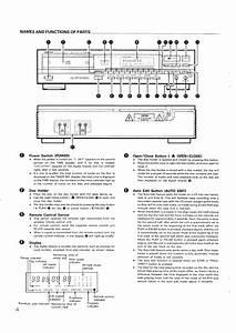 Denon Dcd-810