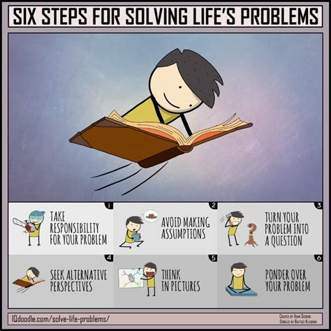 Here Is An Effective Method For Solving Your Life Problems