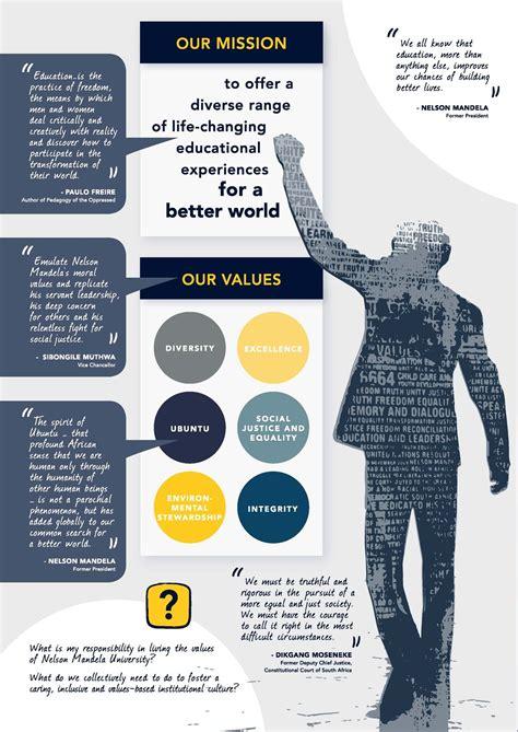 mission vision values leadership