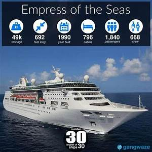Royal Caribbean Ships By Size 2020 With Comparison Chart