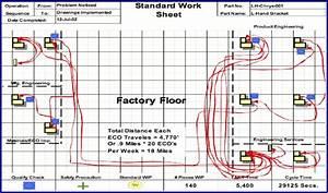 Spaghetti diagram diagram site for Free spaghetti diagram template