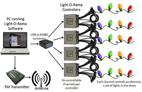 how to make lights flash to music how to make christmas lights blink music mouthtoears com