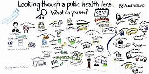 Lorraine's Blog: Looking through a public health lens ...