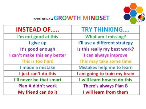 goodrich  developing  growth mindset