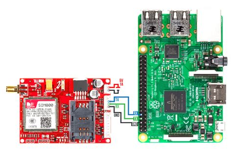 raspberry pi   access  internet  gsm gprs