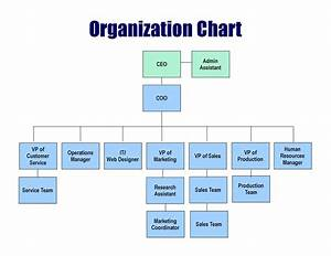 Small business organizational structure chart helping for Company structure diagram template