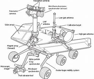 File:Mars Exploration Rover.svg - Wikimedia Commons