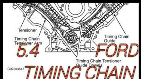 5 4 ford timing chain replacement 5 4 timing marks youtube