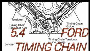 5 4 Ford Timing Chain Replacement 5 4 Timing Marks