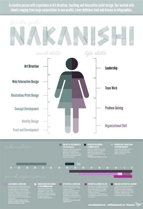 infographic resume for a designer visual ly