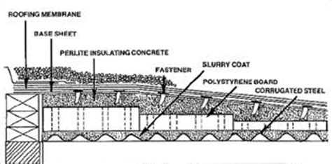 corrugated metal decking properties diagram of typical built up roof