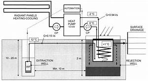 Spurce Old Carrier Wiring Diagram Heat Pump Water