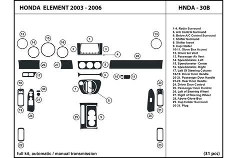 car manuals free online 2006 honda element instrument cluster dl auto 174 honda element 2003 2006 dash kits