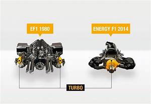 Renault Spices Up F1 With The Introduction Of Energy F1