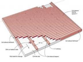 10 x 16 free standing deck plans 16 x 10 garage door deck plans mexzhouse