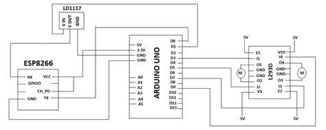 Pin Diagram Motor Driver Impremedia