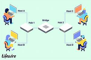 Use A Bridge To Expand Your Local Network