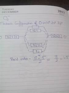 Dot Diagram O2