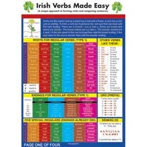 present boxes verbs made easy card