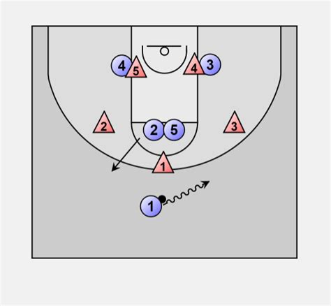 basketball zone vs jes offense attacking game trap