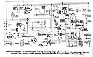 Daihatsu Charade Wiring Diagram 1