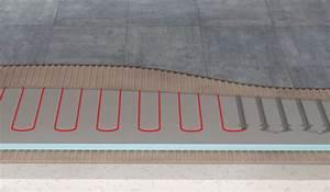 Elektrische fussbodenheizung vorteile und nachteile warmup for Elektrische fußbodenheizung nachteile