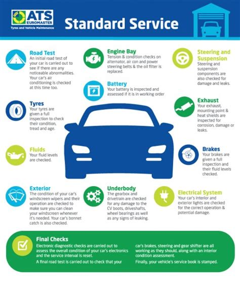 Car As A Service by What A Car Service Includes Tips Advice Ats Euromaster