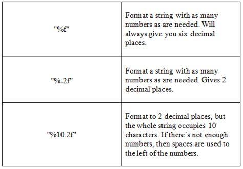 java string template java printf
