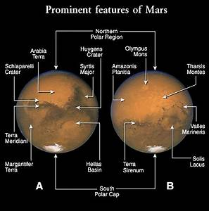 Amazing Space: Prominent features of Mars