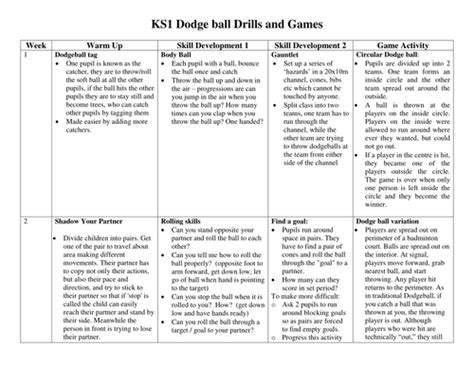 weeks  lessons plans ball games  fpwilfor teaching