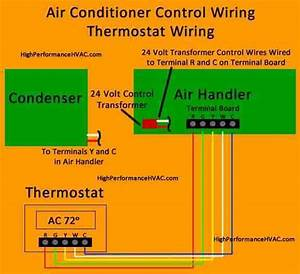 How To Wire An Air Conditioner For Control