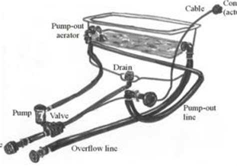 Bass Boat Livewell Plumbing by Livewell Help Marine Electronics Bass Fishing Forums