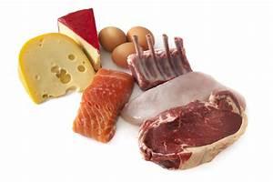 Protein: How Much is Too Much? – Aztec Recreation Protein Diet