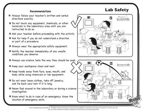 15 Best Images Of Science Laboratory Safety Rules Worksheet  Elementary Science Lab Safety