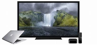 Apple Mac Airplay Macbook Fernseher Gifer Screen