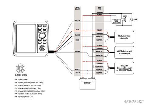 Garmin Chartplotter Wiring Diagram by Garmin Gpsmap 182c Lowrance Lvr 880 Hookups And Wiring