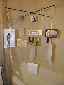 Examples Of A Mobile Book Project Report On A Hanger
