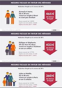 Reduction Impot Achat Immobilier 2017 Finance Pratique Le Blog