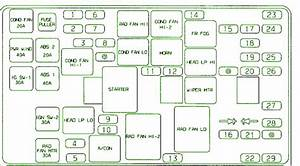2003 Kia Optima Main Fuse Box Diagram  U2013 Circuit Wiring Diagrams