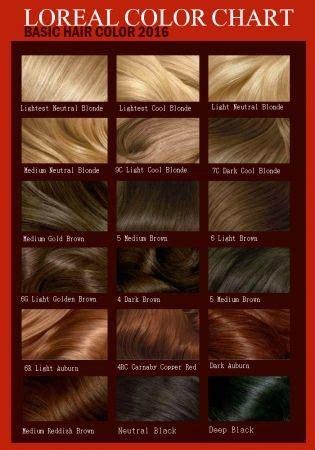 loreal hair color chart  pinterest loreal hair
