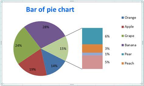 create pie  pie  bar  pie chart  excel
