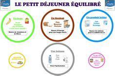 ecole de cuisine metz 1000 images about vocabulaire cuisine manger et boire on fle vocabulary and
