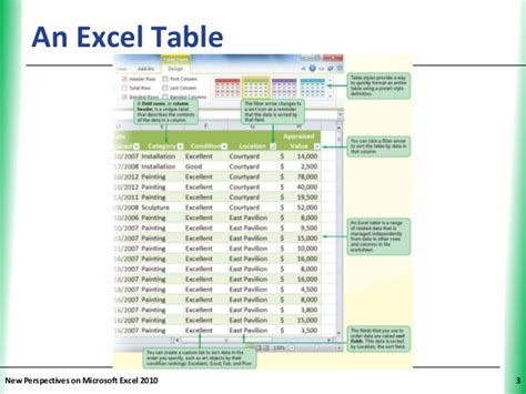 excel pivot table tutorial pivot table excel 2010 tutorial how to create a ms excel