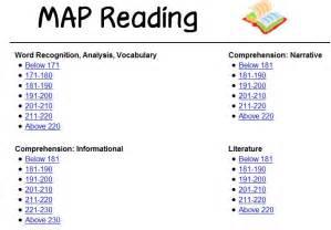 NWEA Map Reading RIT Scores Chart
